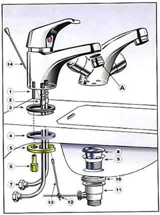 Brico servicio calanda for Partes de una llave de ducha